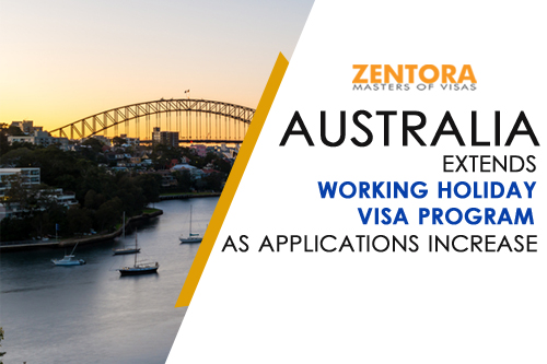 Australia Working Holiday Visa Program