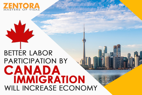 Better Labor Participation by Canada Immigration Will Increase Economy
