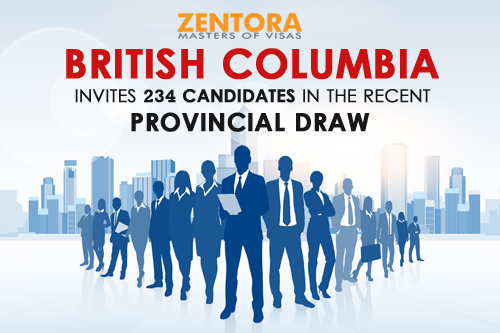 British Columbia Provincial Nomination Program