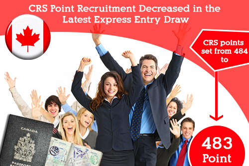 CRS Point Recruitment Decreased in the Latest Express Entry