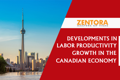 Developments in Labor Productivity Growth in the Canadian Economy