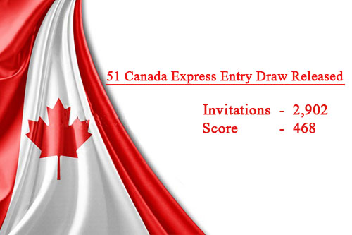Ministerial Instructions concerning ITAs for Canadian PR, under 51st Express Entry – Jan 4 2017