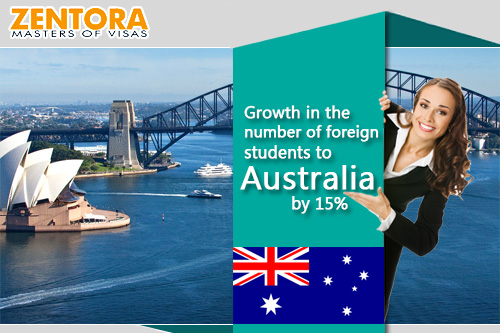 Zentora immigration consultants services in australia