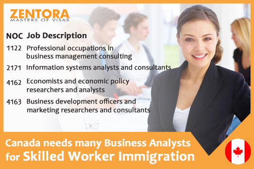 Canada needs many Business Analysts for Skilled Worker Immigration