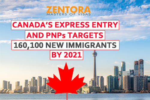 Canada's Express Entry and PNPs Targets 160,100 New Immigrants by 2021